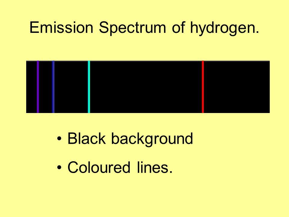 Emission Spectrum of hydrogen. Black background Coloured lines.