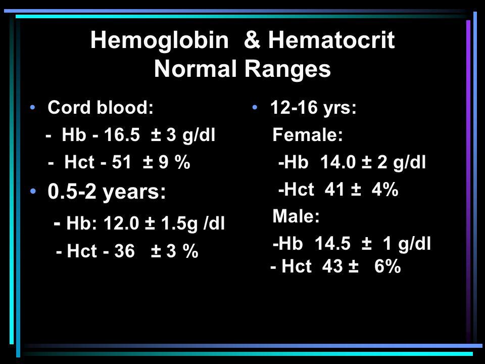 Hemoglobin & Hematocrit Normal Ranges Cord blood: - Hb - 16.5 ± 3 g/dl - Hct - 51 ± 9 % 0.5-2 years: - Hb: 12.0 ± 1.5g /dl - Hct - 36 ± 3 % 12-16 yrs:
