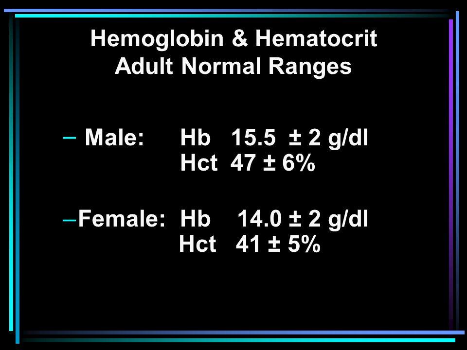 Hemoglobin & Hematocrit Adult Normal Ranges – Male:Hb 15.5 ± 2 g/dl Hct 47 ± 6% –Female:Hb 14.0 ± 2 g/dl Hct 41 ± 5%
