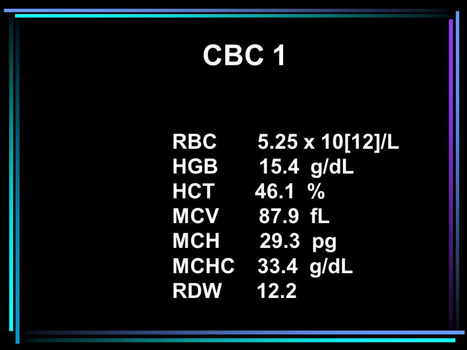 RBC 5.25 x 10[12]/L HGB 15.4 g/dL HCT 46.1 % MCV 87.9 fL MCH 29.3 pg MCHC 33.4 g/dL RDW 12.2 CBC 1