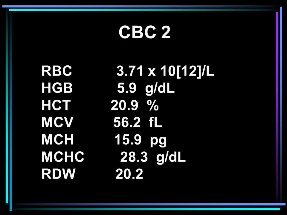 RBC 3.71 x 10[12]/L HGB 5.9 g/dL HCT 20.9 % MCV 56.2 fL MCH 15.9 pg MCHC 28.3 g/dL RDW 20.2 CBC 2