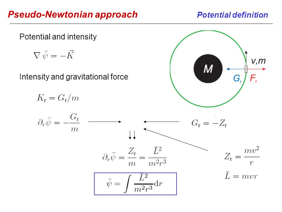 Pseudo-Newtonian approach Potential definition Potential and intensity Intensity and gravitational force