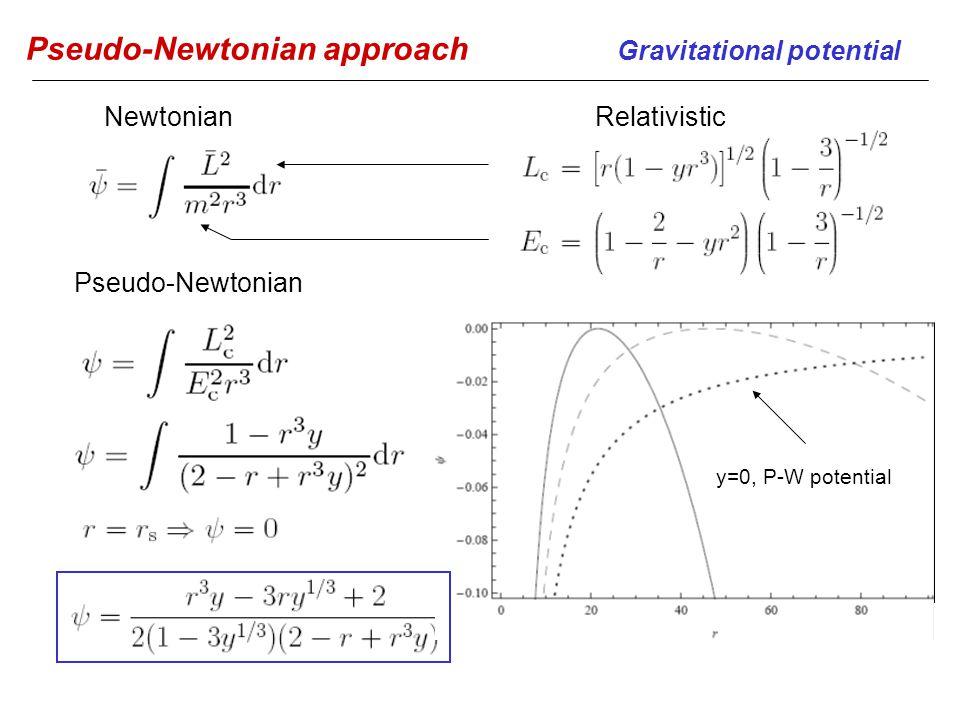 Pseudo-Newtonian approach Gravitational potential NewtonianRelativistic Pseudo-Newtonian y=0, P-W potential