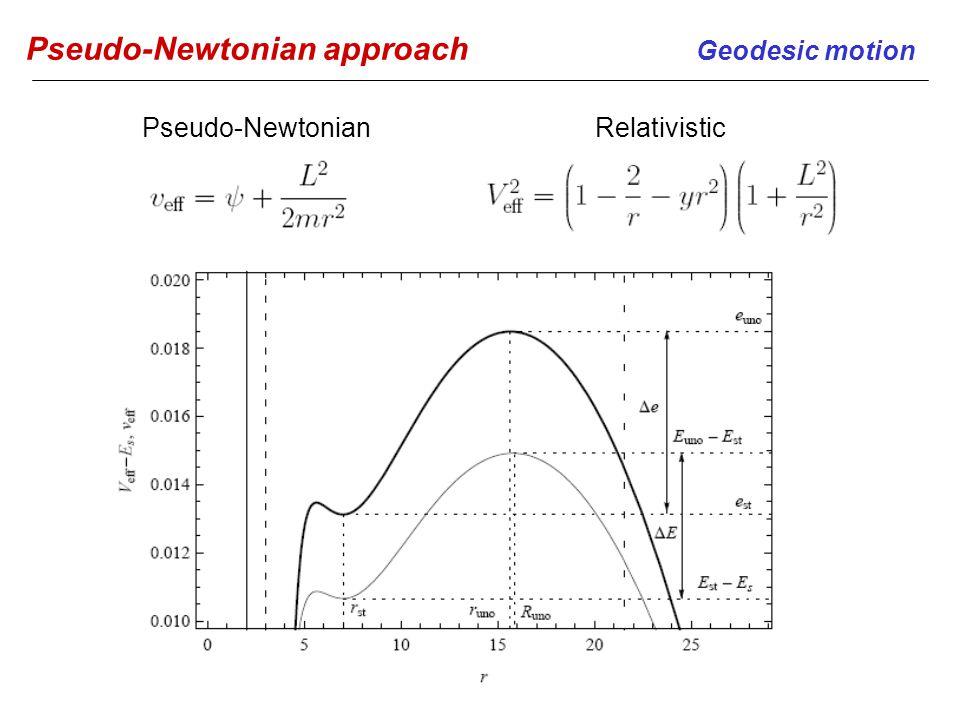 Pseudo-Newtonian approach Geodesic motion RelativisticPseudo-Newtonian