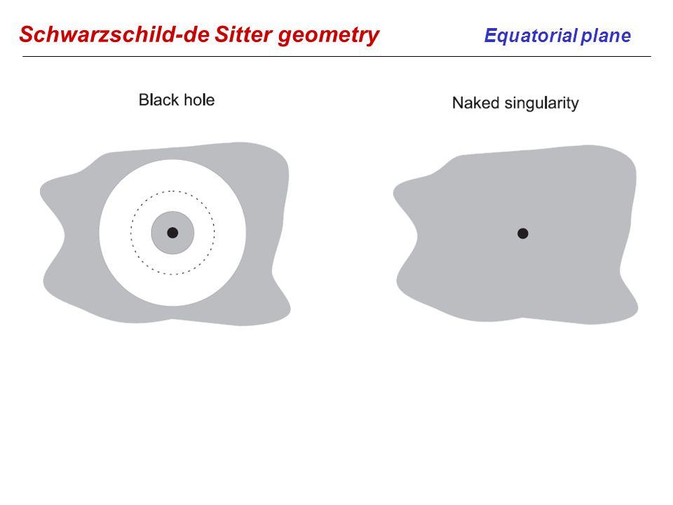 Schwarzschild-de Sitter geometry Equatorial plane