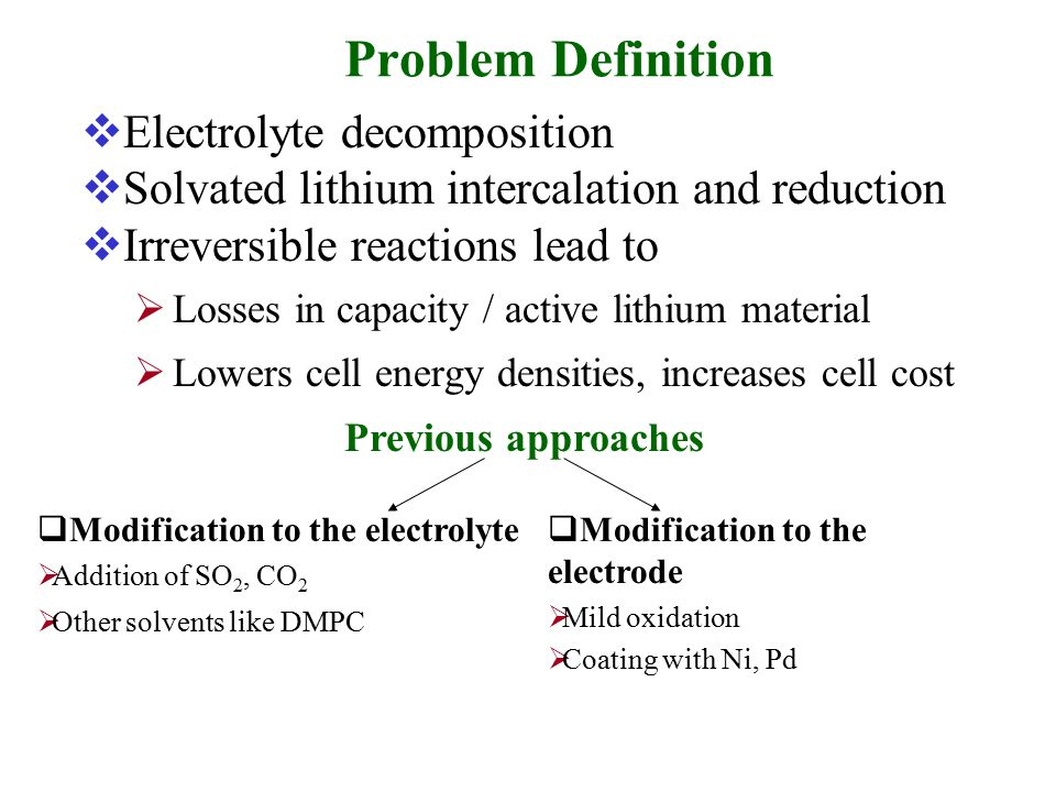 Modification to the electrode  Mild oxidation  Coating with Ni, Pd  Modification to the electrolyte  Addition of SO 2, CO 2  Other solvents like DMPC Problem Definition  Electrolyte decomposition  Solvated lithium intercalation and reduction  Irreversible reactions lead to  Losses in capacity / active lithium material  Lowers cell energy densities, increases cell cost Previous approaches