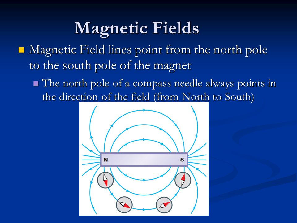 Magnetic Fields Magnetic Field lines point from the north pole to the south pole of the magnet Magnetic Field lines point from the north pole to the south pole of the magnet The north pole of a compass needle always points in the direction of the field (from North to South) The north pole of a compass needle always points in the direction of the field (from North to South)