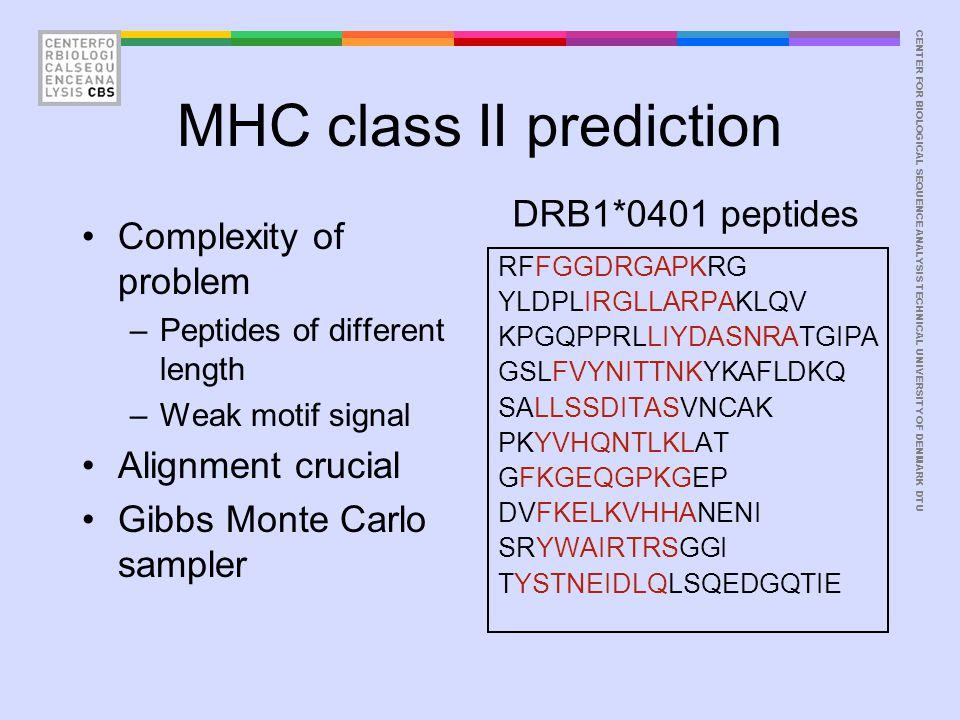 CENTER FOR BIOLOGICAL SEQUENCE ANALYSISTECHNICAL UNIVERSITY OF DENMARK DTU MHC class II prediction Complexity of problem –Peptides of different length –Weak motif signal Alignment crucial Gibbs Monte Carlo sampler RFFGGDRGAPKRG YLDPLIRGLLARPAKLQV KPGQPPRLLIYDASNRATGIPA GSLFVYNITTNKYKAFLDKQ SALLSSDITASVNCAK PKYVHQNTLKLAT GFKGEQGPKGEP DVFKELKVHHANENI SRYWAIRTRSGGI TYSTNEIDLQLSQEDGQTIE DRB1*0401 peptides