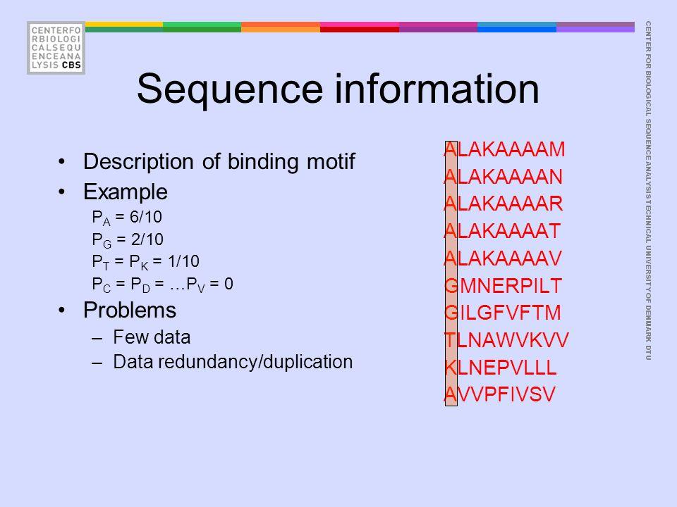 CENTER FOR BIOLOGICAL SEQUENCE ANALYSISTECHNICAL UNIVERSITY OF DENMARK DTU Sequence information Description of binding motif Example P A = 6/10 P G = 2/10 P T = P K = 1/10 P C = P D = …P V = 0 Problems –Few data –Data redundancy/duplication ALAKAAAAM ALAKAAAAN ALAKAAAAR ALAKAAAAT ALAKAAAAV GMNERPILT GILGFVFTM TLNAWVKVV KLNEPVLLL AVVPFIVSV