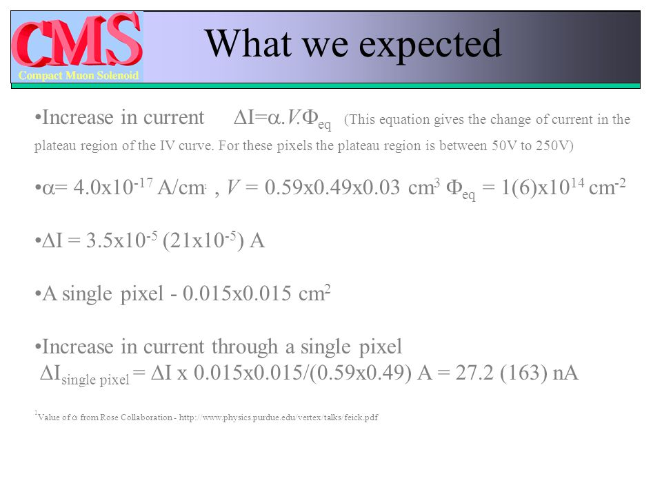 What we expected Increase in current  I= .V.