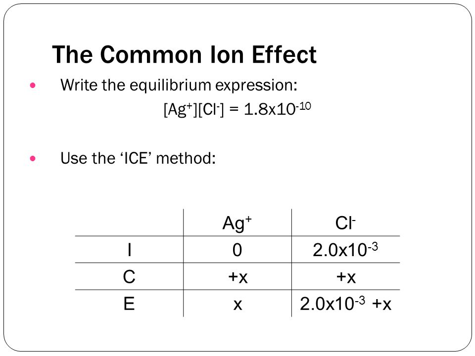 The Common Ion Effect Write the equilibrium expression: [Ag + ][Cl - ] = 1.8x10 -10 Use the 'ICE' method: Ag + Cl - I02.0x10 -3 C+x Ex2.0x10 -3 +x