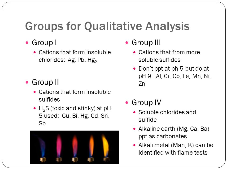 Groups for Qualitative Analysis Group I Cations that form insoluble chlorides: Ag, Pb, Hg 2 Group II Cations that form insoluble sulfides H 2 S (toxic and stinky) at pH 5 used: Cu, Bi, Hg, Cd, Sn, Sb Group III Cations that from more soluble sulfides Don't ppt at ph 5 but do at pH 9: Al, Cr, Co, Fe, Mn, Ni, Zn Group IV Soluble chlorides and sulfide Alkaline earth (Mg, Ca, Ba) ppt as carbonates Alkali metal (Man, K) can be identified with flame tests