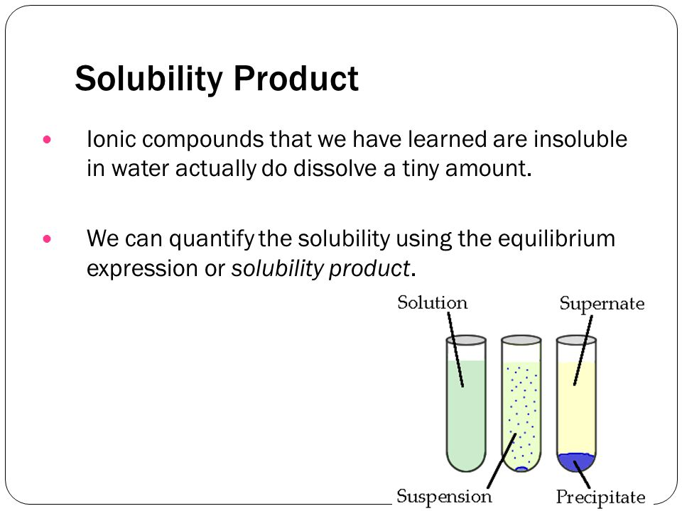 Solubility Product Ionic compounds that we have learned are insoluble in water actually do dissolve a tiny amount.