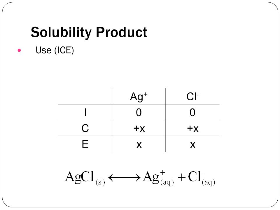 Solubility Product Use (ICE) Ag + Cl - I00 C+x Exx