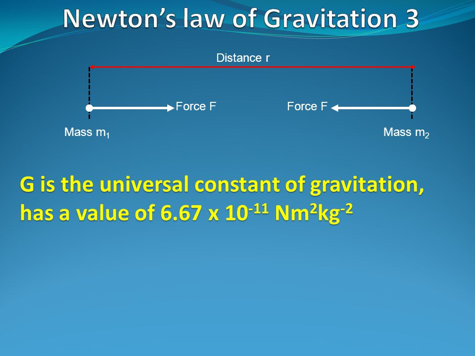G is the universal constant of gravitation, has a value of 6.67 x Nm 2 kg -2 Mass m 1 Mass m 2 Distance r Force F