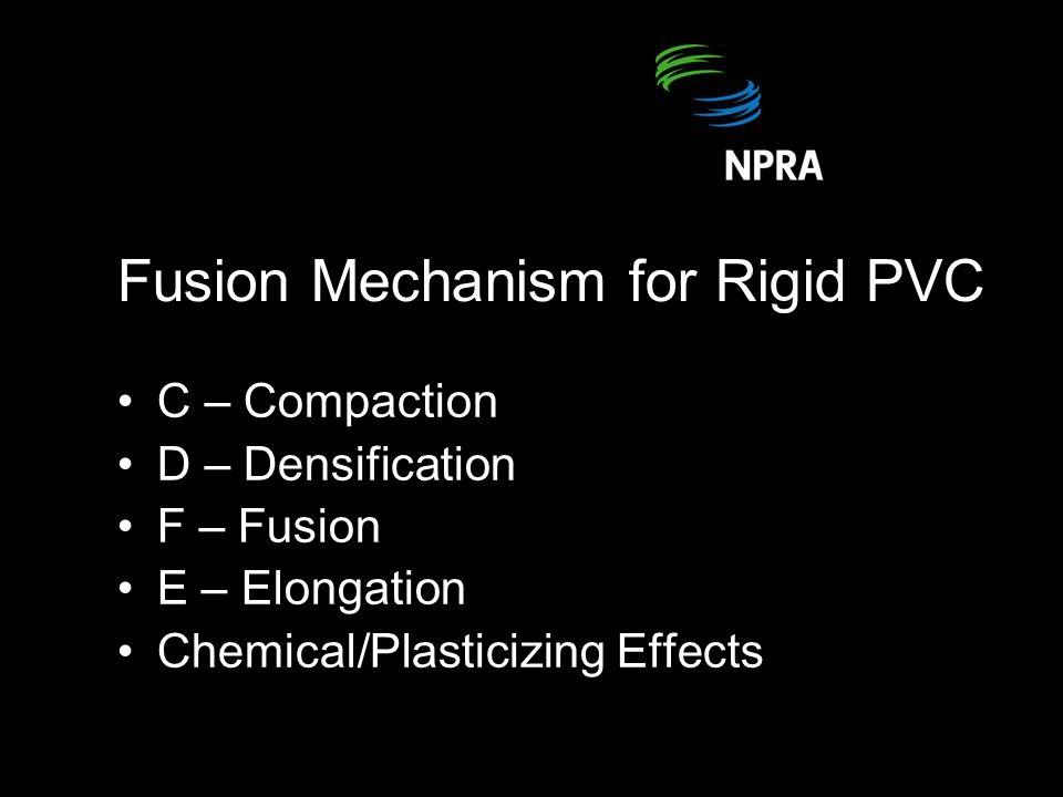 Fusion Mechanism for Rigid PVC C – Compaction D – Densification F – Fusion E – Elongation Chemical/Plasticizing Effects