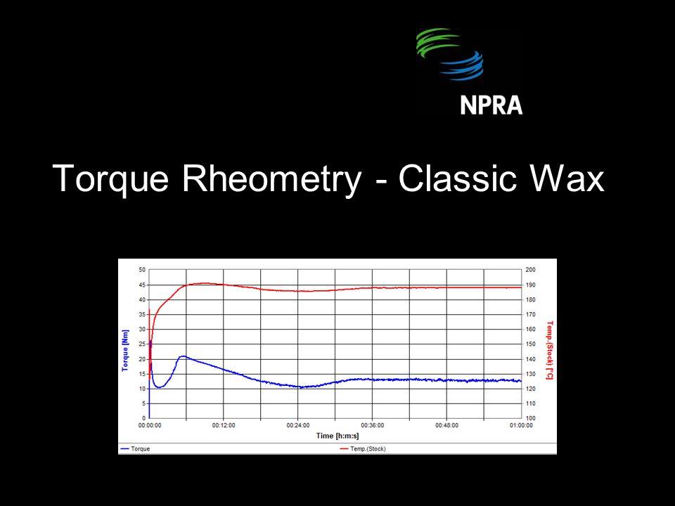 Torque Rheometry - Classic Wax