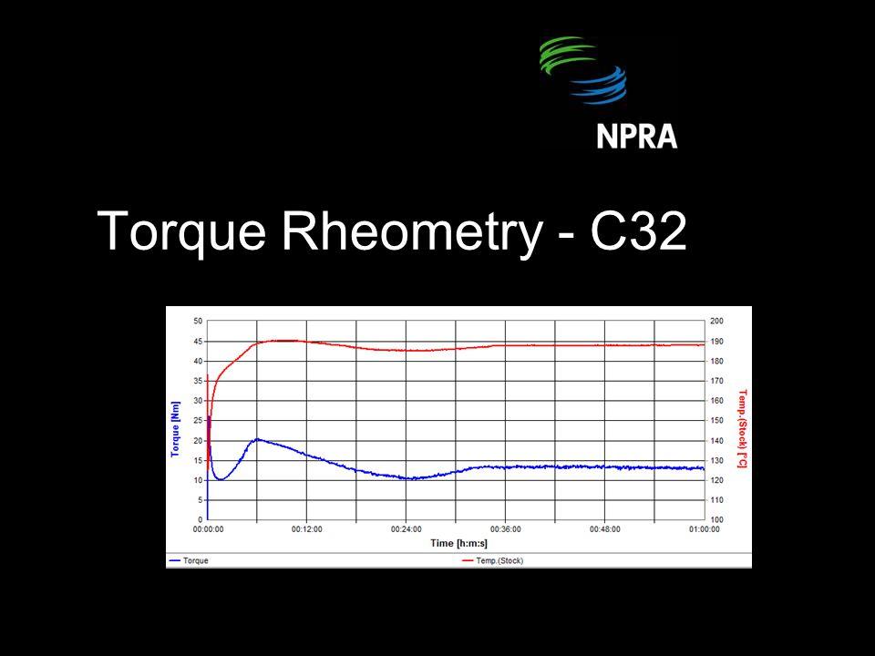 Torque Rheometry - C32