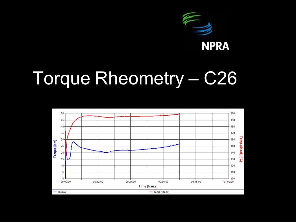 Torque Rheometry – C26