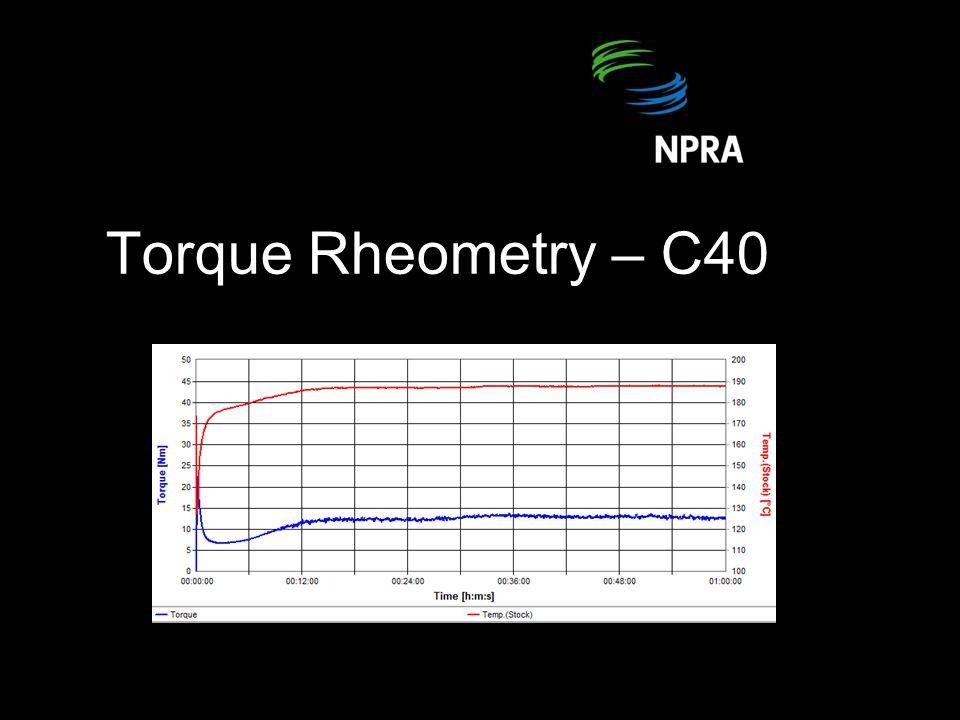Torque Rheometry – C40
