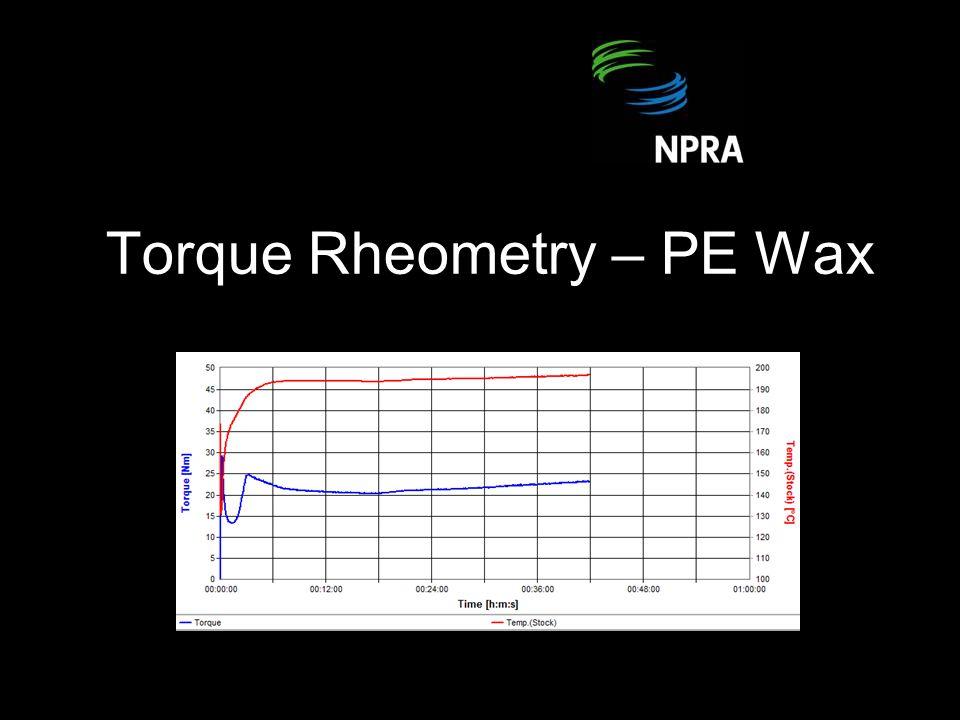 Torque Rheometry – PE Wax