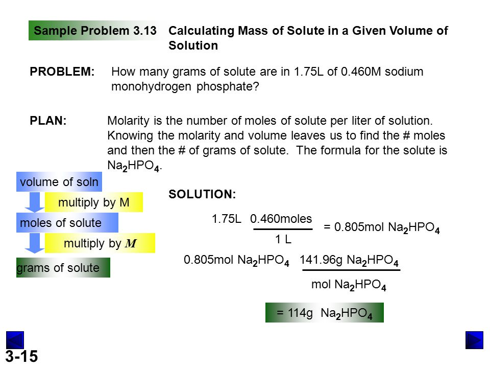 3-15 Sample Problem 3.13Calculating Mass of Solute in a Given Volume of Solution PROBLEM:How many grams of solute are in 1.75L of 0.460M sodium monohydrogen phosphate.