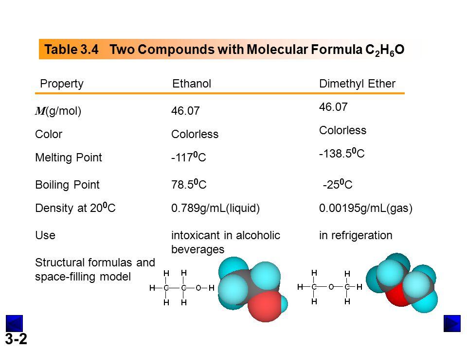 3-23 Laboratory Preparation of Molar Solutions Figure 3.12