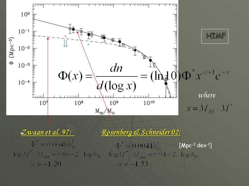 where Zwaan et al. 97: Rosenberg & Schneider 02: [Mpc -3 dex -1 ] HIMF