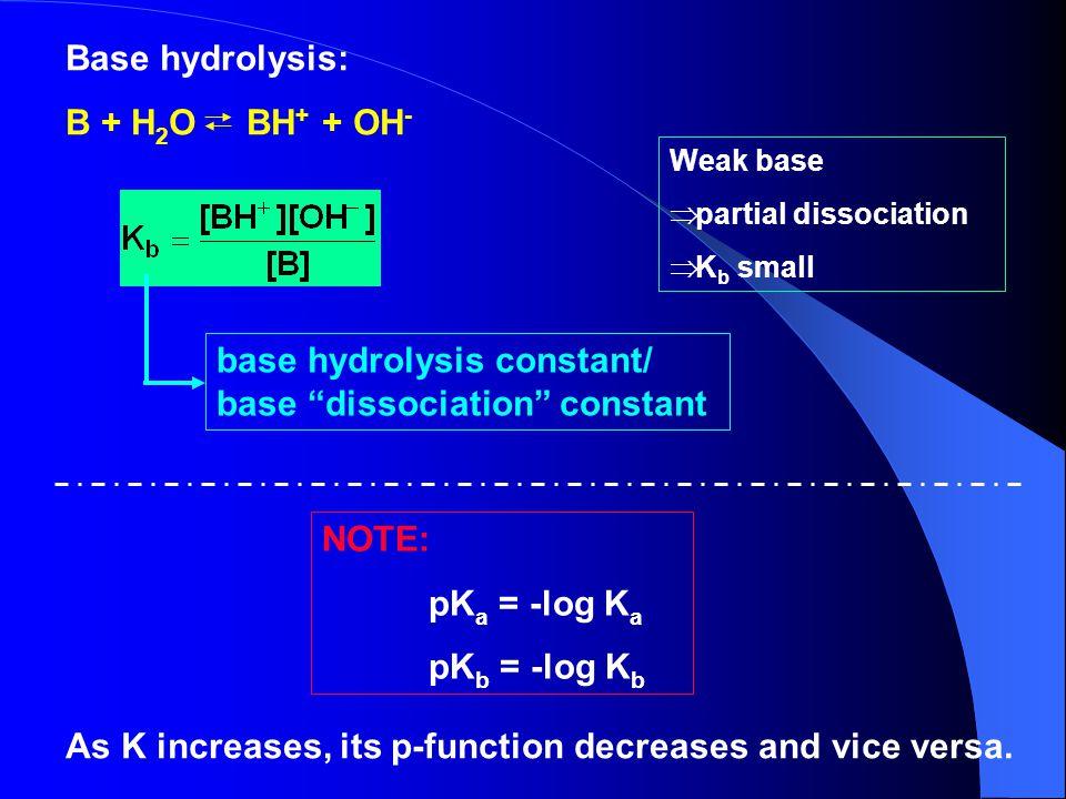 Base hydrolysis: B + H 2 O BH + + OH - base hydrolysis constant/ base dissociation constant Weak base  partial dissociation  K b small NOTE: pK a = -log K a pK b = -log K b As K increases, its p-function decreases and vice versa.