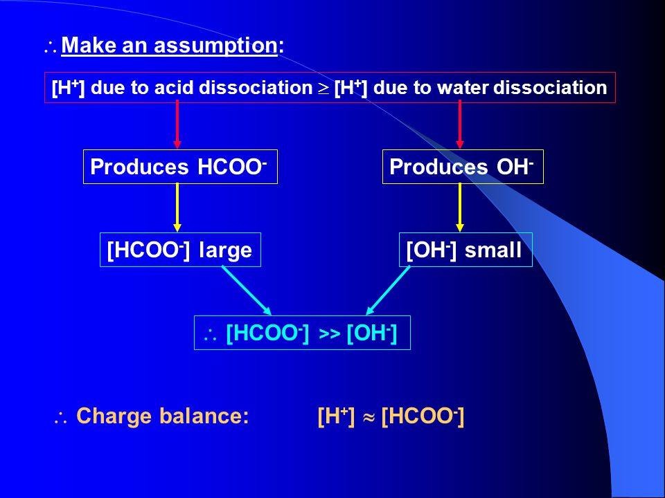  Make an assumption: [H + ] due to acid dissociation  [H + ] due to water dissociation Produces HCOO - [HCOO - ] large Produces OH - [OH - ] small  [HCOO - ] >> [OH - ]  Charge balance:[H + ]  [HCOO - ]