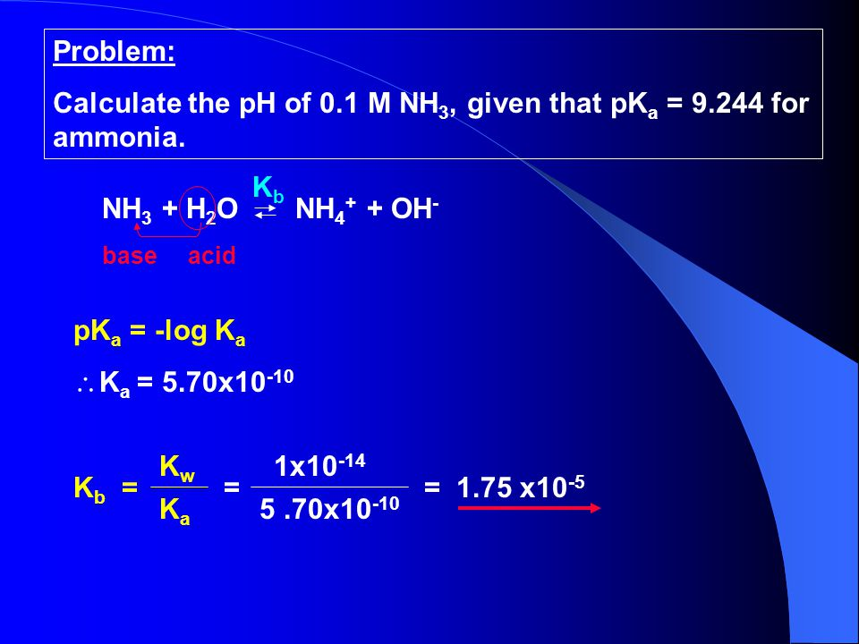 Problem: Calculate the pH of 0.1 M NH 3, given that pK a = 9.244 for ammonia.