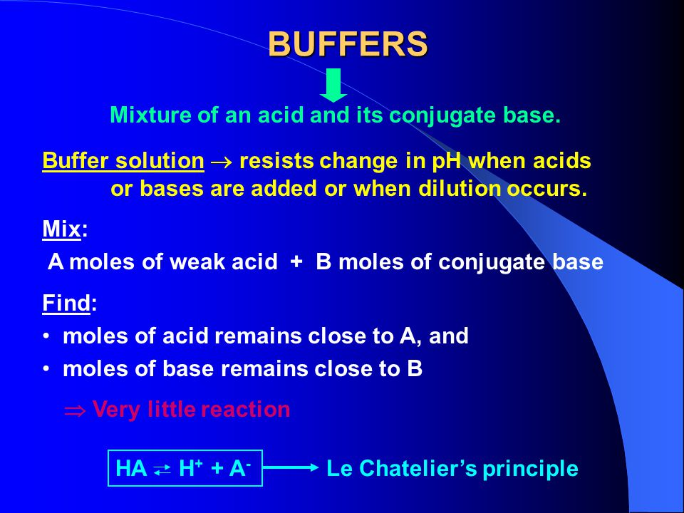 BUFFERS Mixture of an acid and its conjugate base.
