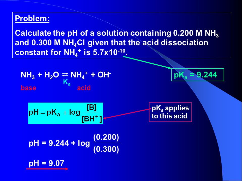 Problem: Calculate the pH of a solution containing 0.200 M NH 3 and 0.300 M NH 4 Cl given that the acid dissociation constant for NH 4 + is 5.7x10 -10.