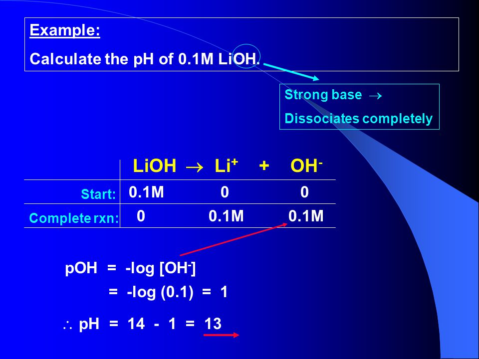 Example: Calculate the pH of 0.1M LiOH.