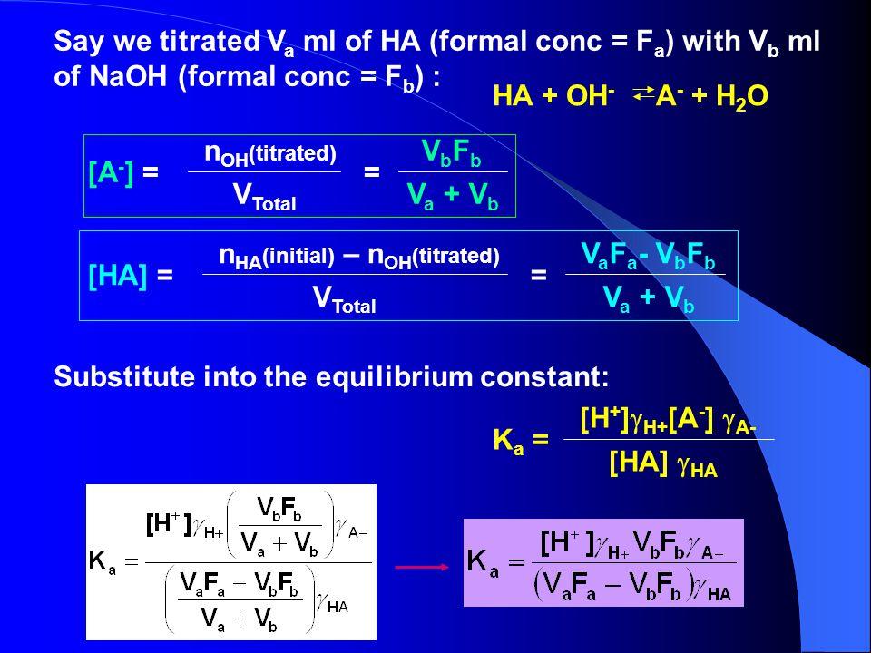 Say we titrated V a ml of HA (formal conc = F a ) with V b ml of NaOH (formal conc = F b ) : HA + OH - A - + H 2 O [A - ] = n OH (titrated) V Total = VbFbVbFb V a + V b [HA] = n HA (initial) – n OH (titrated) V Total = V a F a - V b F b V a + V b Substitute into the equilibrium constant: K a = [H + ]  H+ [A - ]  A- [HA]  HA