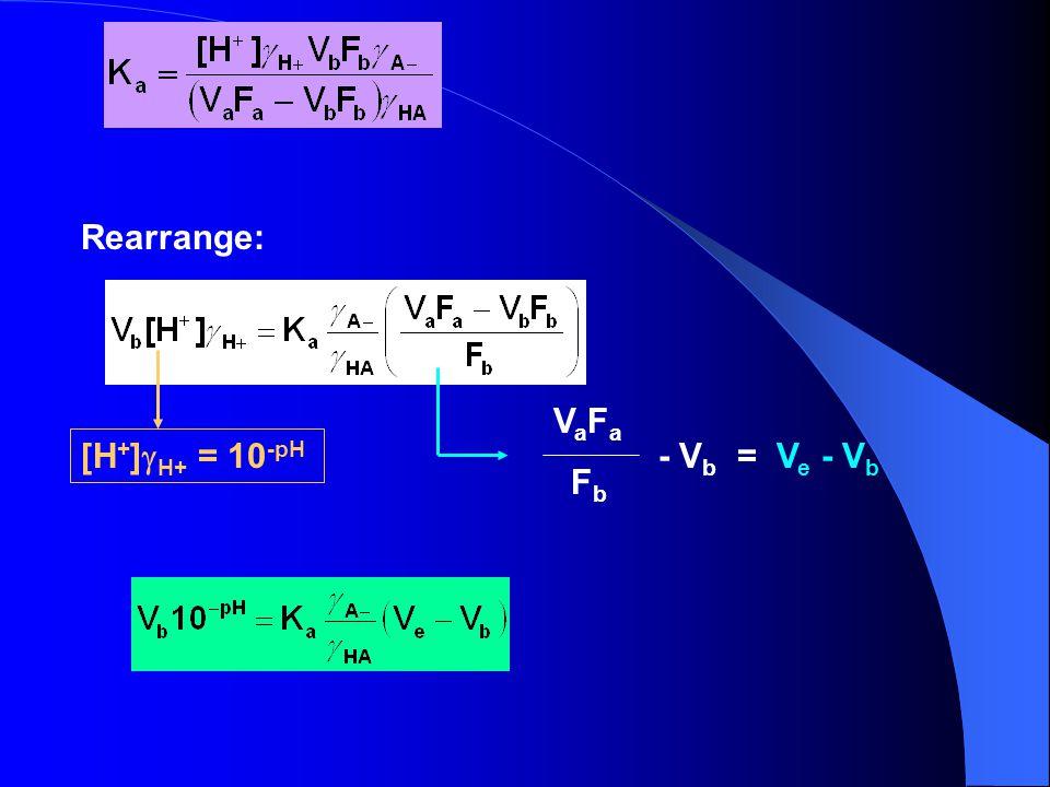 Rearrange: [H + ]  H+ = 10 -pH = V e - V b VaFaVaFa FbFb - V b