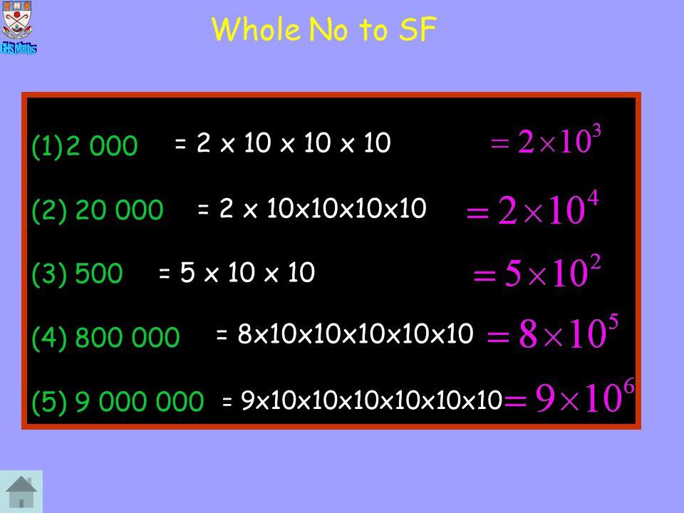 Negative Powers 01234 56789 7.84x10^6 C.