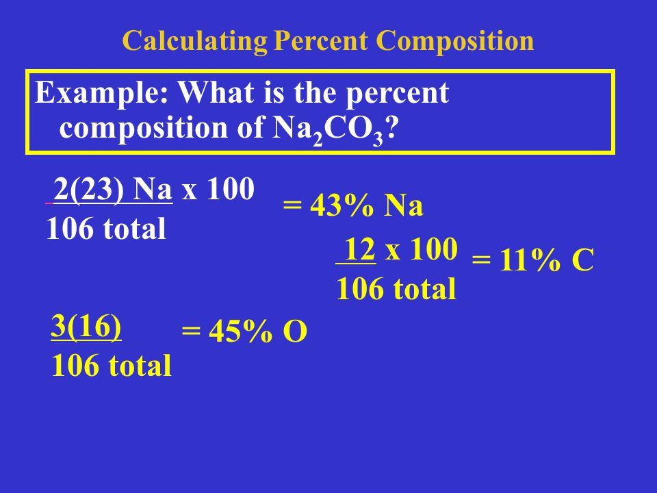 Calculating Percent Composition Example: What is the percent composition of Na 2 CO 3 .