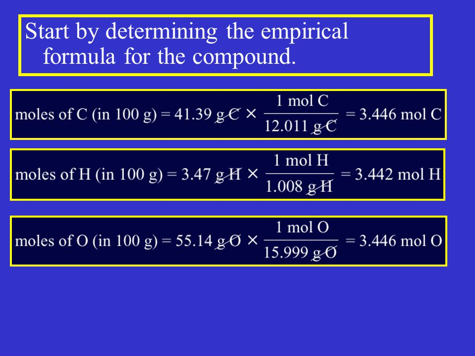 Start by determining the empirical formula for the compound.
