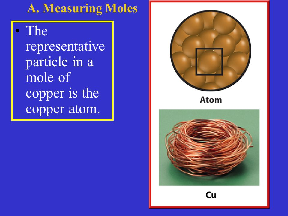 You know that the mole is defined as the number of representative particles, or carbon-12 atoms, in exactly 12 g of pure carbon-12.