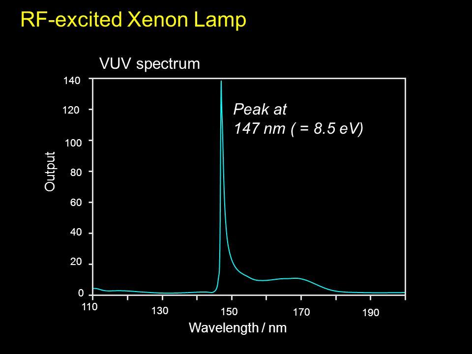 110 130 150 170 190 0 20 40 60 80 100 120 140 Wavelength / nm Output Peak at 147 nm ( = 8.5 eV) RF-excited Xenon Lamp VUV spectrum