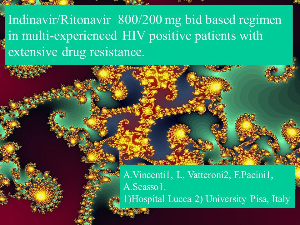 Indinavir/Ritonavir 800/200 mg bid based regimen in multi-experienced HIV positive patients with extensive drug resistance.