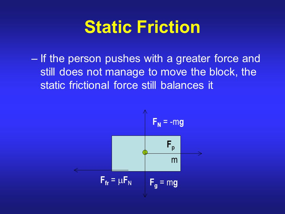 Static Friction –If the person pushes with a greater force and still does not manage to move the block, the static frictional force still balances it m F g = m g F N = -m g F fr =  F N FpFp