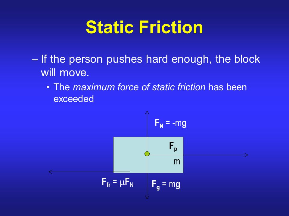Static Friction –If the person pushes hard enough, the block will move.