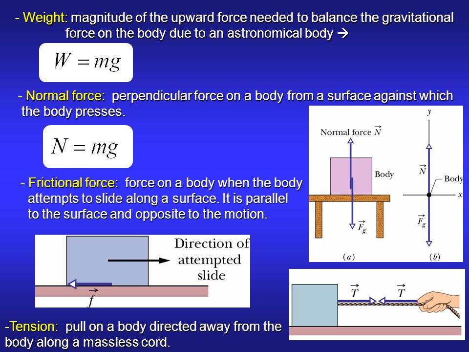 Weight: magnitude of the upward force needed to balance the gravitational - Weight: magnitude of the upward force needed to balance the gravitational force on the body due to an astronomical body  force on the body due to an astronomical body  Normal force: perpendicular force on a body from a surface against which - Normal force: perpendicular force on a body from a surface against which the body presses.