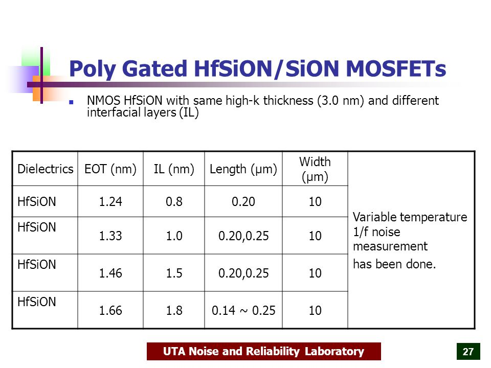 UTA Noise and Reliability Laboratory 27 Poly Gated HfSiON/SiON MOSFETs NMOS HfSiON with same high-k thickness (3.0 nm) and different interfacial layers (IL) DielectricsEOT (nm)IL (nm)Length (μm) Width (μm) Variable temperature 1/f noise measurement has been done.