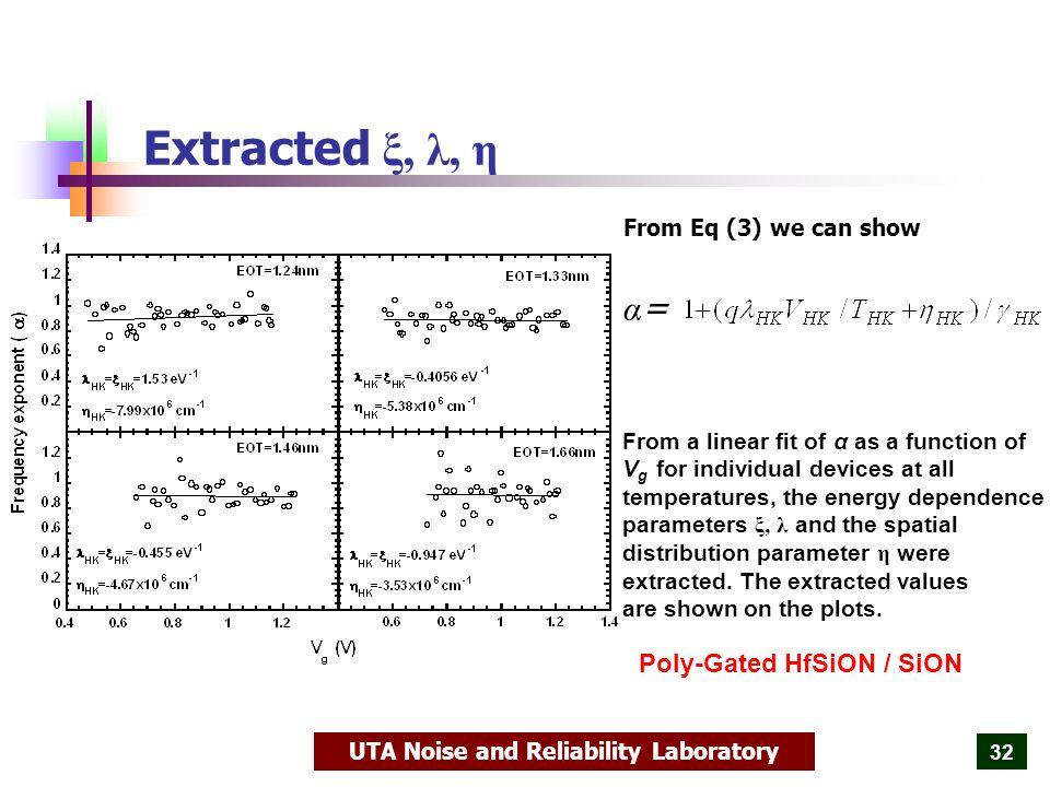 UTA Noise and Reliability Laboratory 32 Extracted ξ, λ, η From Eq (3) we can show α = From a linear fit of α as a function of V g for individual devices at all temperatures, the energy dependence parameters ξ, λ and the spatial distribution parameter η were extracted.