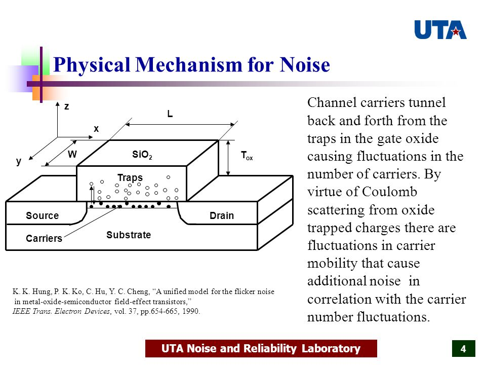 UTA Noise and Reliability Laboratory 15 MSUN Model Expressions (con.) Total noise power spectral density Power spectral density for local current fluctuations