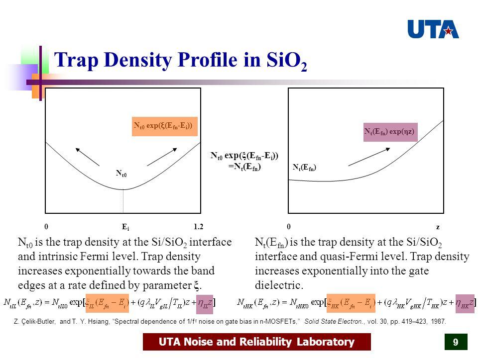 UTA Noise and Reliability Laboratory 9 Trap Density Profile in SiO 2 01.2EiEi N t0 N t0 exp( ξ (E fn -E i )) 0z N t (E fn ) N t (E fn ) exp(ηz) Z.