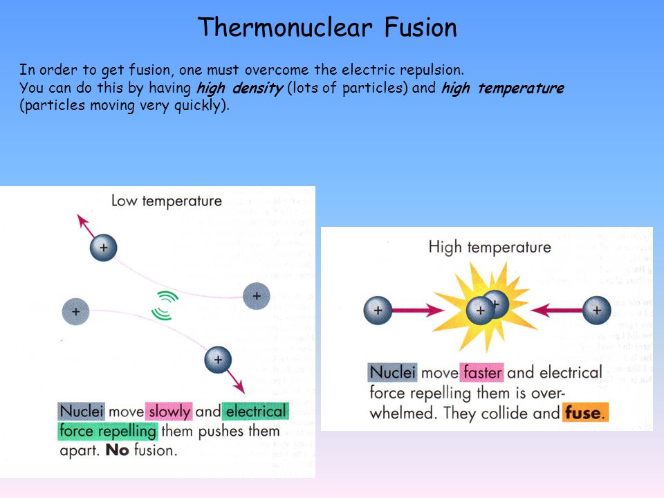 Thermonuclear Fusion In order to get fusion, one must overcome the electric repulsion.